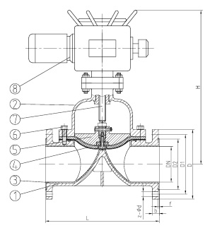 Electric actuator diaphragm valve astech valve coltd diaphragm valve is one of our main products featuring its high quality and easy installation ccuart Gallery